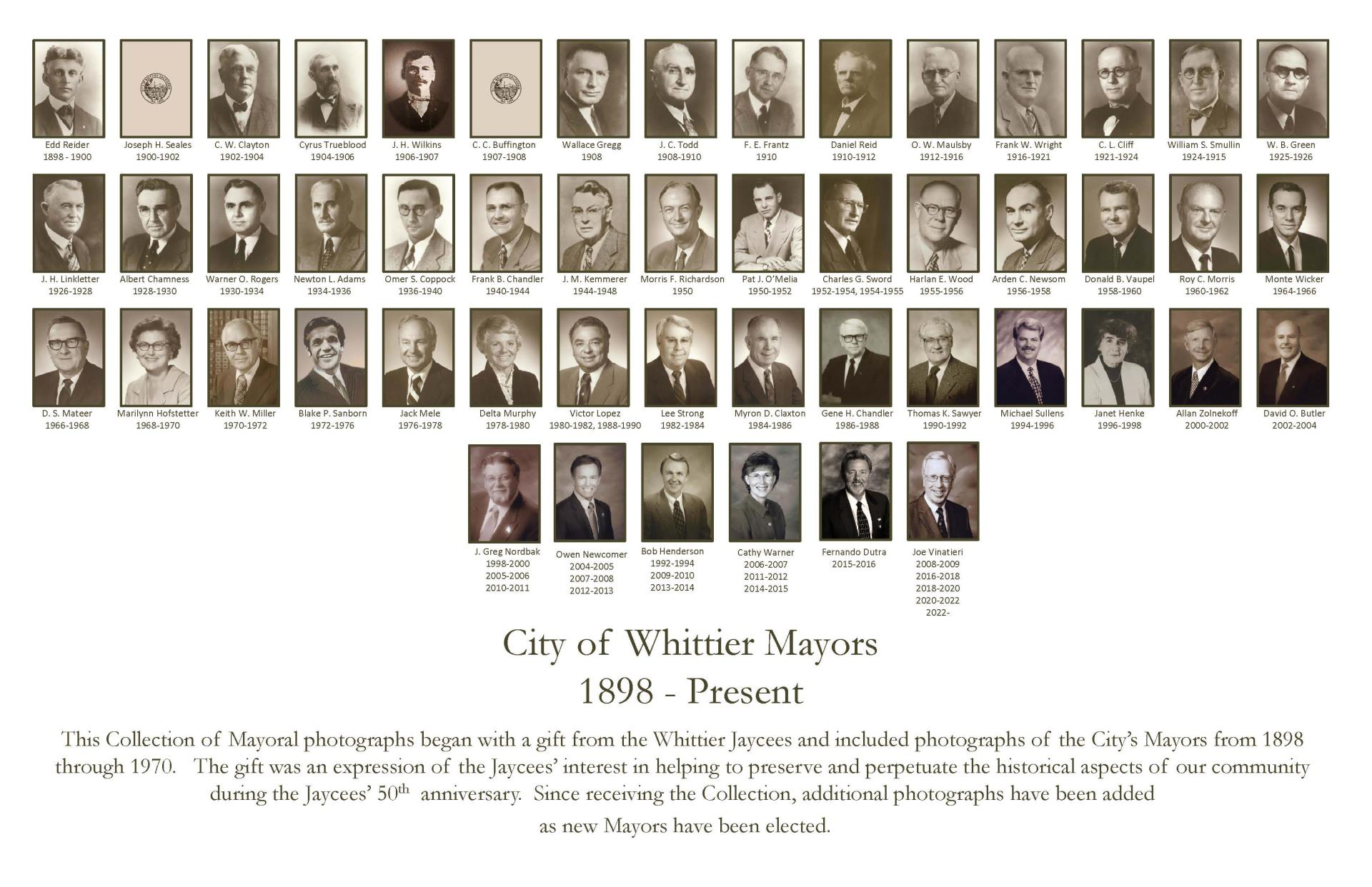 City of Whittier Mayors, 1898 - Present